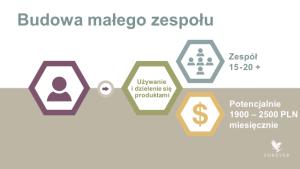 maly_zespol